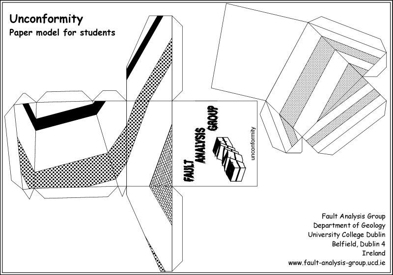 geology  unconformity